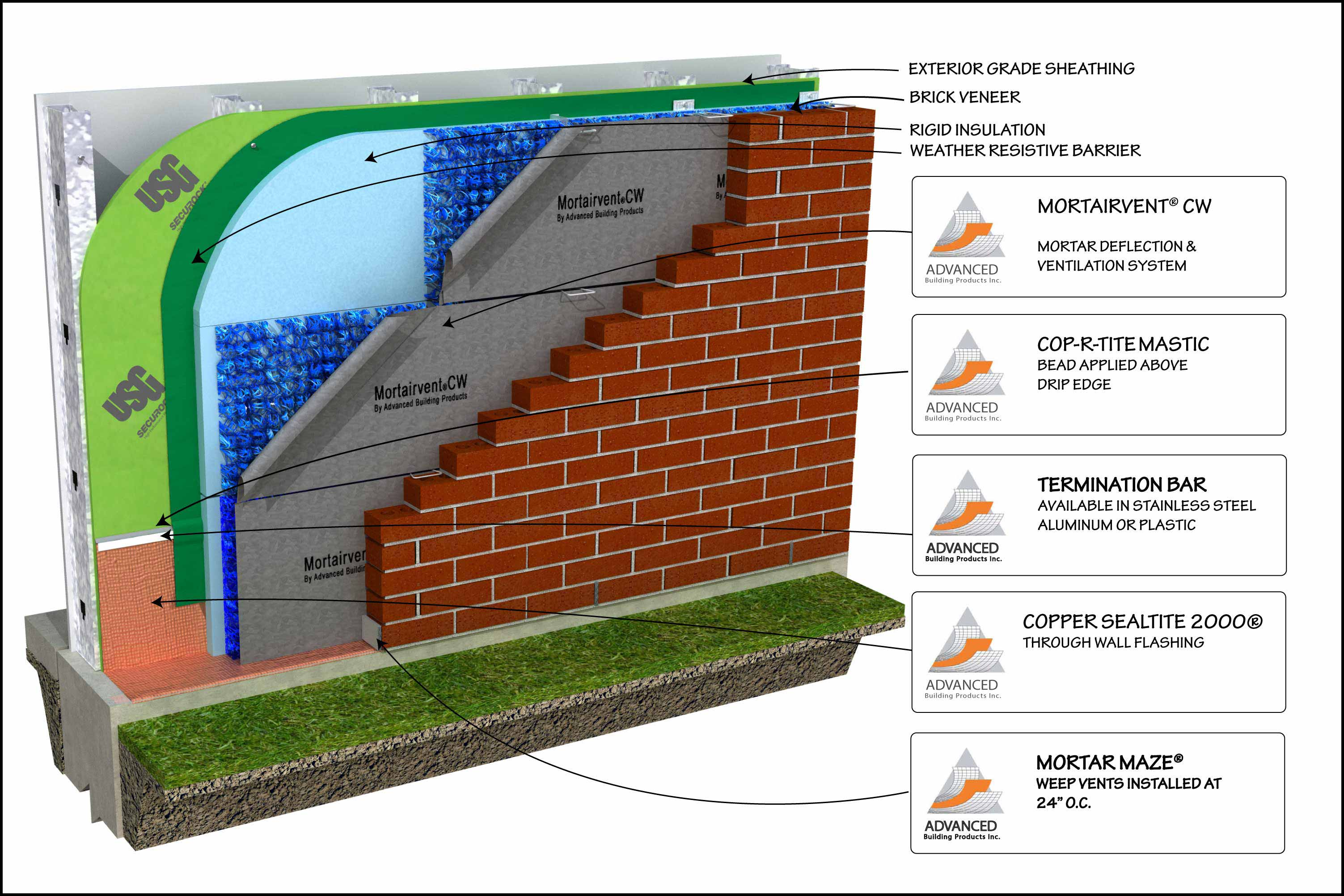 Advanced Building Products: Mortairvent CW