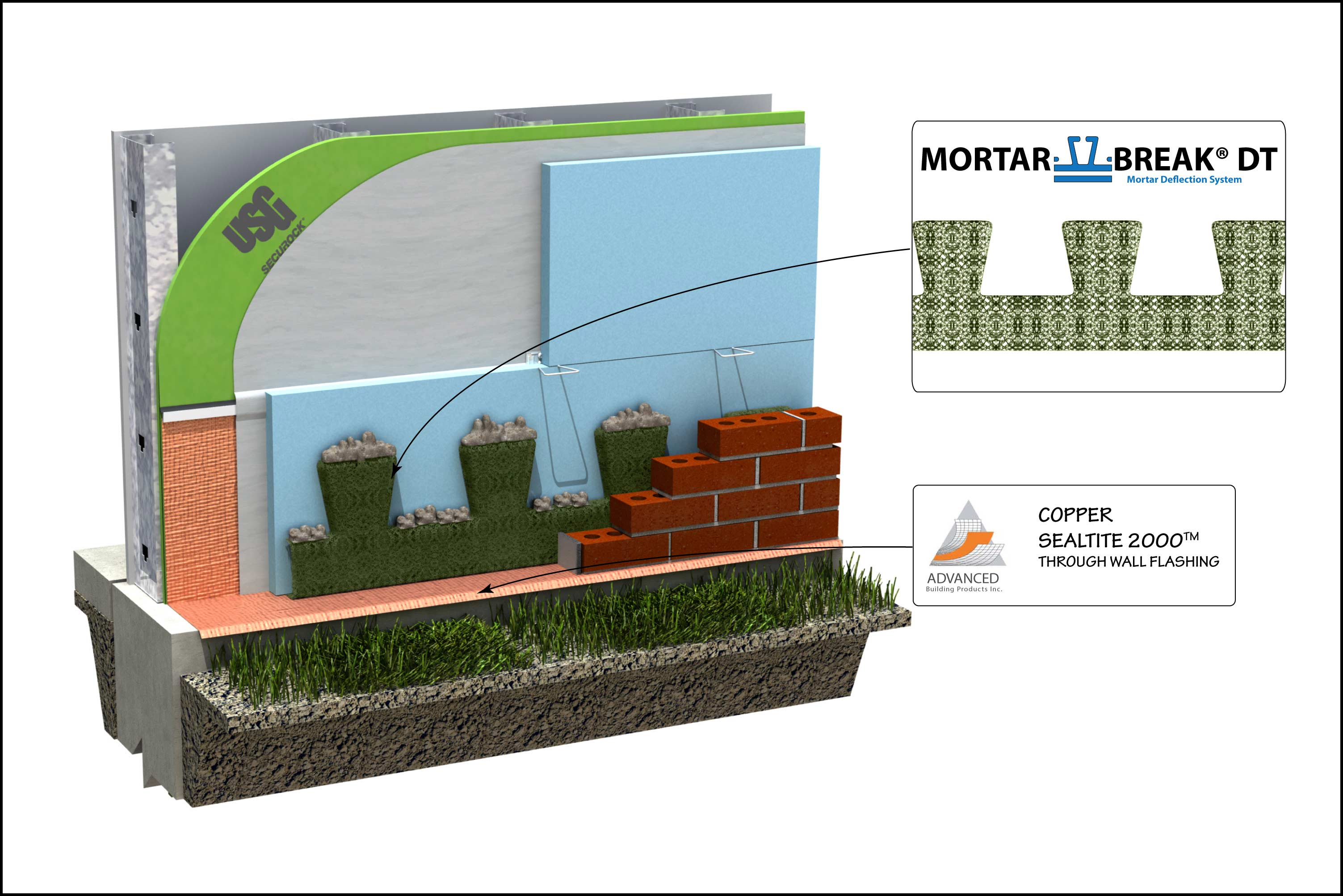 Advanced Building Products: Mortar Break DT