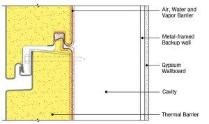 A proprietary insulated metal panel (IMP) assembly, paired with a metal-framed backup wall. IMP walls combine metal skins with foam insulation for optimal thermal, air, moisture, and vapor barriers in a single panelized component, providing quick and easy installation for all climates.