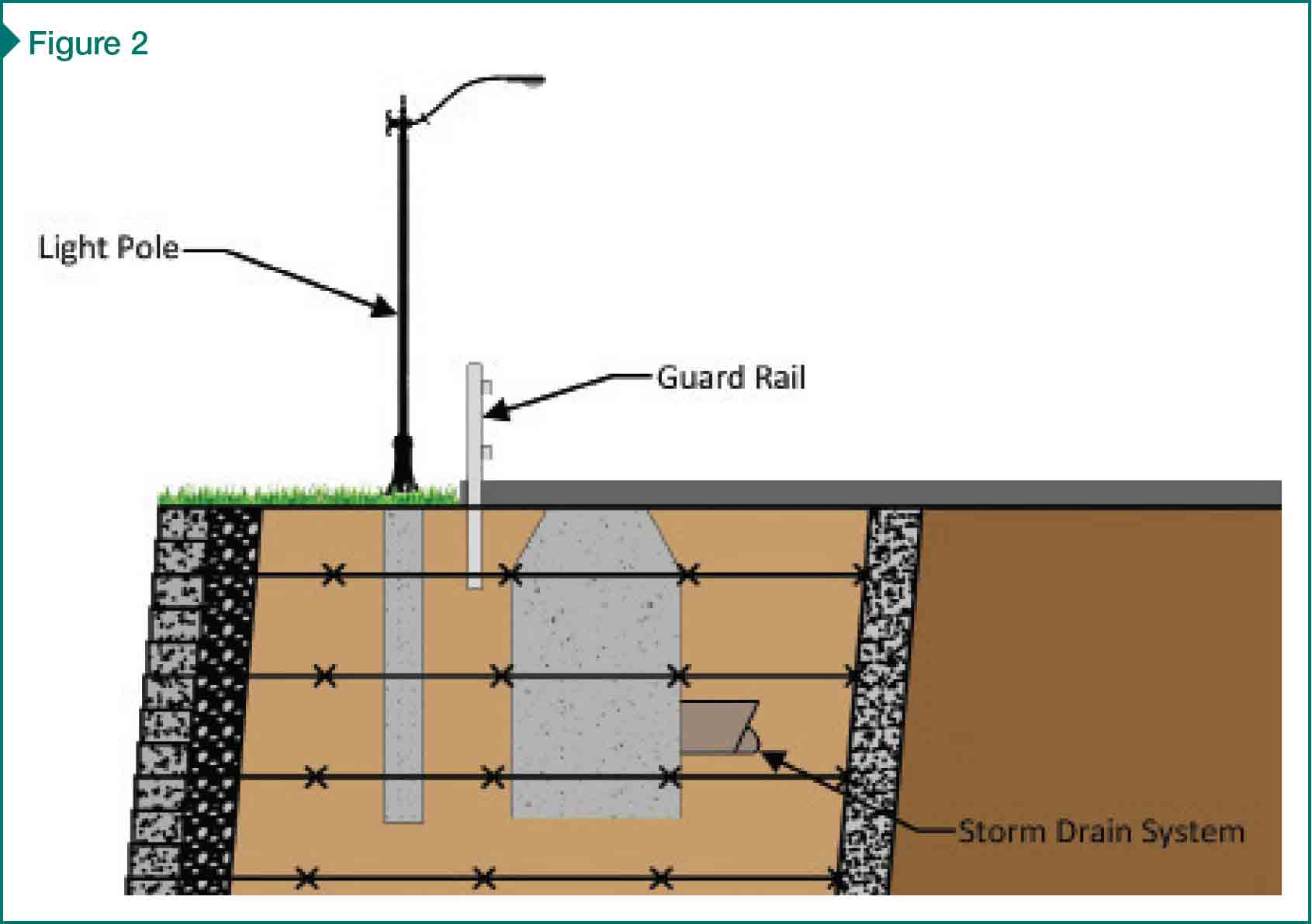 mechanically stabilized earth walls construction specifier retaining wall design gravity retaining wall design example - Retaining Wall Design Examples