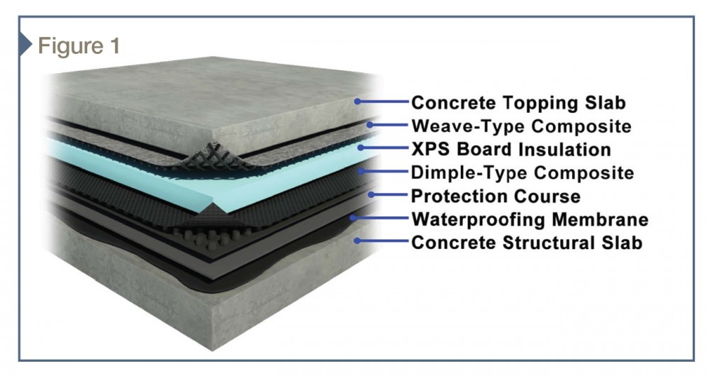An example of split-slab construction including components to distribute surface loads, provide thermal insulation, manage water, and protect interior space from water ingress.