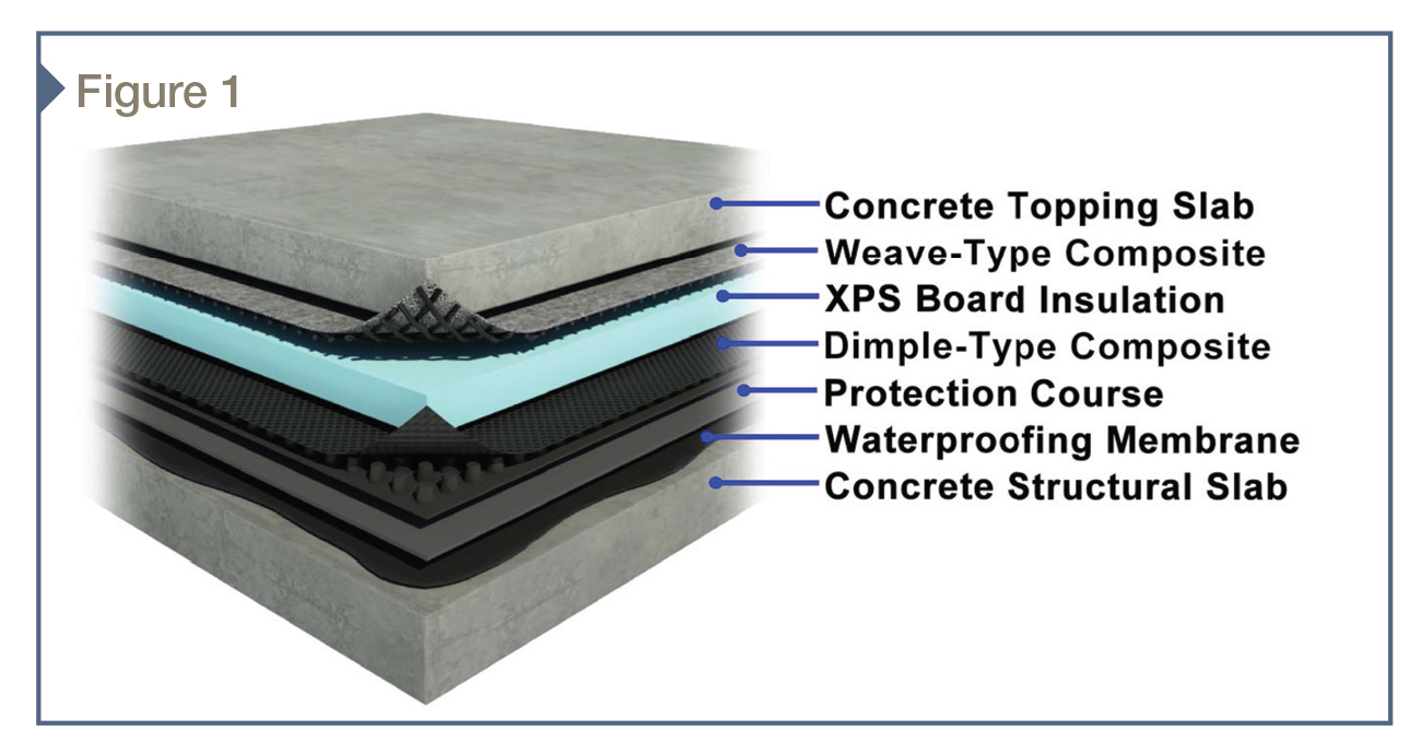 Tray Dryer Working Principle Tray Dryers Theory Manufacturer Best Pharmaceutical Equipment likewise Air Handling Units in addition 50mm Drivesett Tegula Traditional further Insulpex besides 9 Ways Hide Minisplit. on heating and insulation