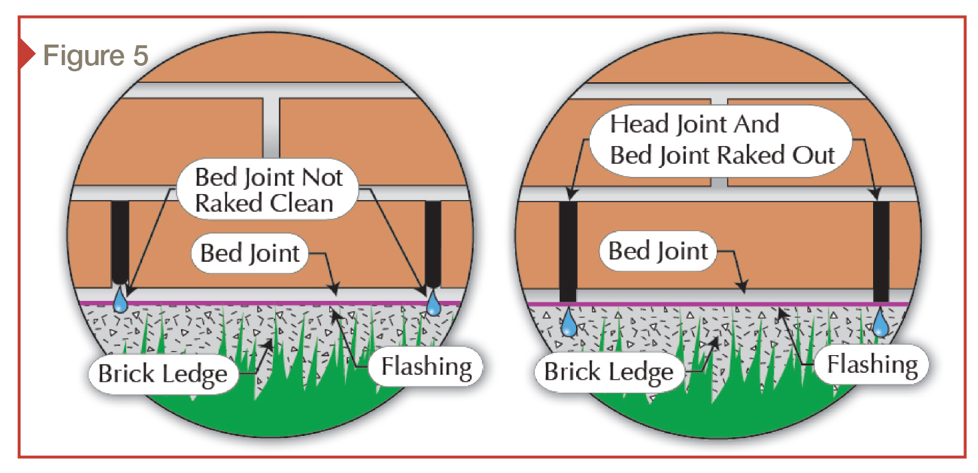 Weep Now Or Weep Later Moisture Management And Risk Zones