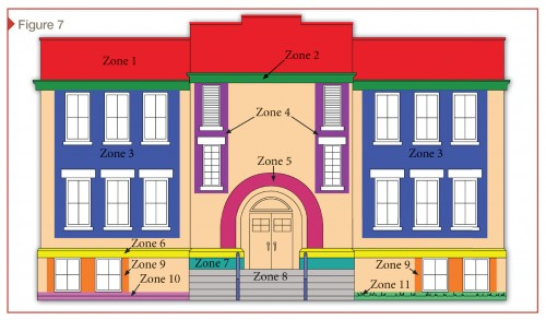 A sample building highlighting moisture management risk zones.