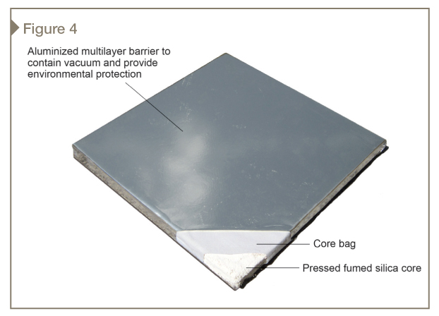 Composition of vacuum insulation panel.