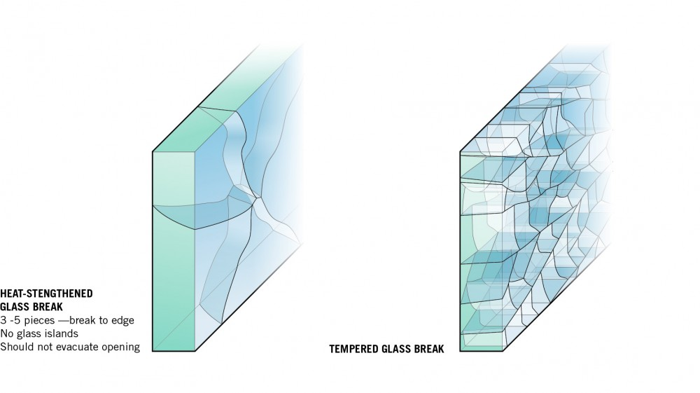 As these illustrations demonstrate, the heat-strengthened glass and tempered glass have distinctive breakage patterns.