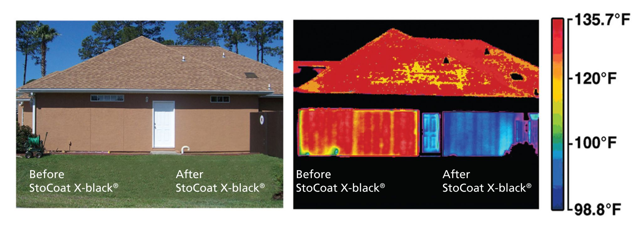 Infrared Reflective Paint