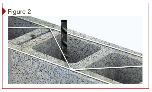 Selecting Joint Reinforcement Construction Specifier