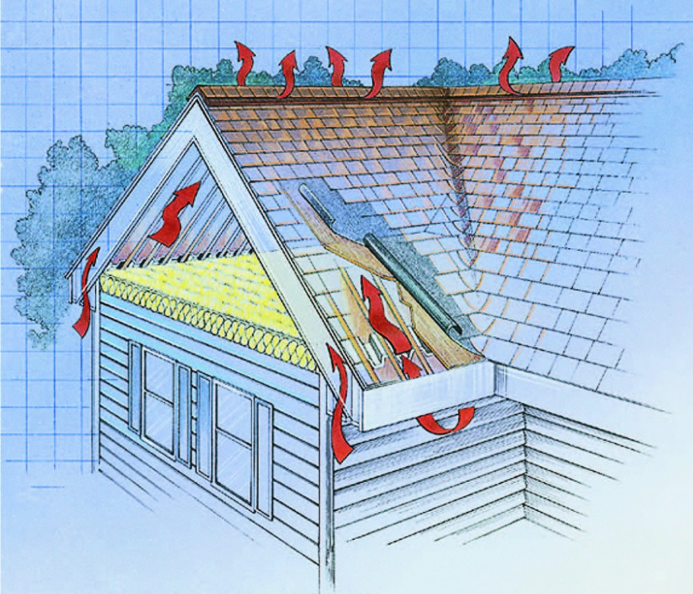 This is a detailed diagram of air flow into and out of an attic. [CREDIT] Image courtesy CertainTeed