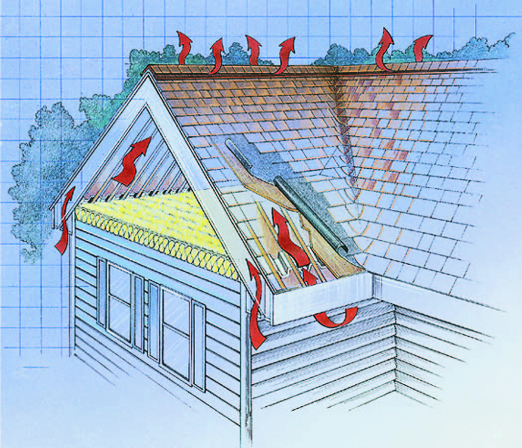 To vent or not to vent deciding what is best for attic for Attic air circulation
