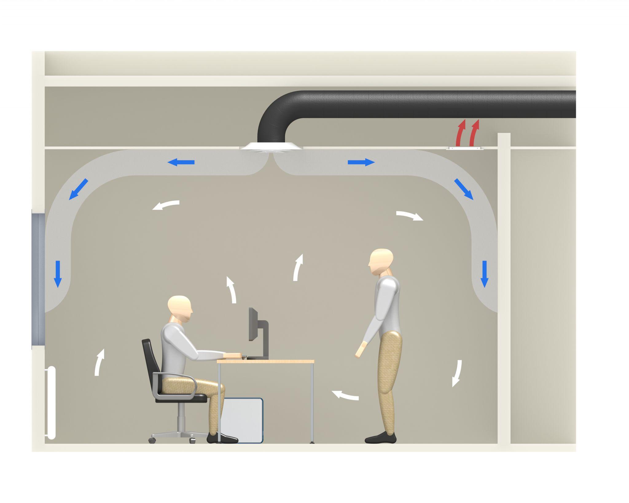 air distribution system design pdf