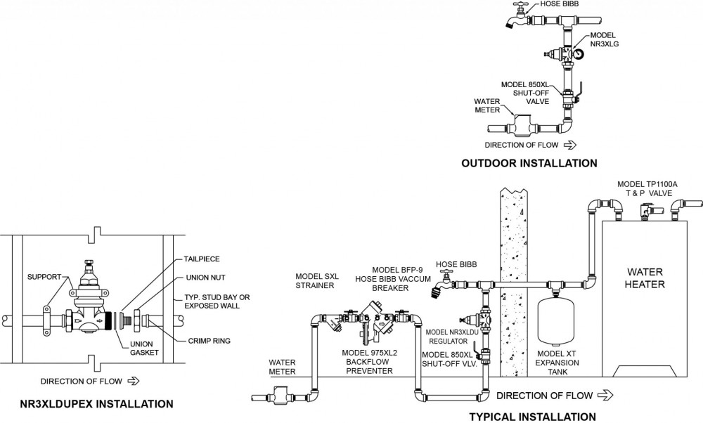 This is a schematic of typical installation with lead-free pressure reducing valve.