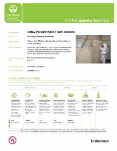 This is an excerpt of an environmental product declaration (EPD) transparency brief for sprayed polyurethane foam (SPF) from the Spray Polyurethane Foam Alliance (SPFA), filed with EPD program operator Underwriters Laboratory (UL) Environment. Image courtesy SPFA