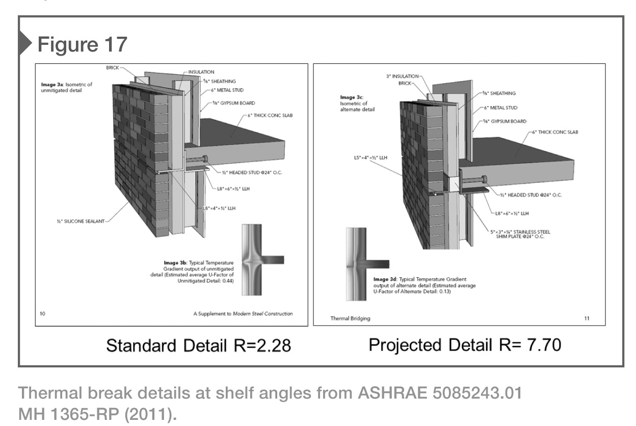 Energy Efficient Design With Masonry Construction