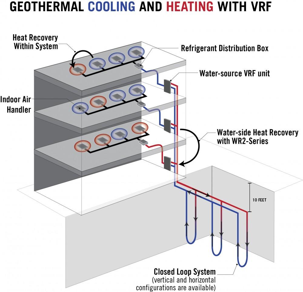 Summer Engineer Geothermal Graphic Mitsubishi Electric