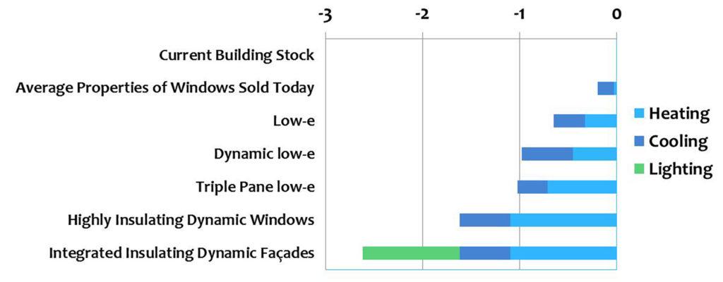 Figure 1_Helen_Pekka_ConstructionSpecifierDecember2014