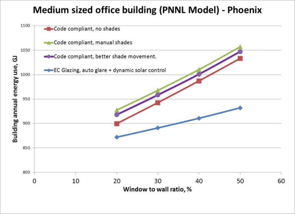 Figure 3_Helen_Pekka_ConstructionSpecifierDecember2014