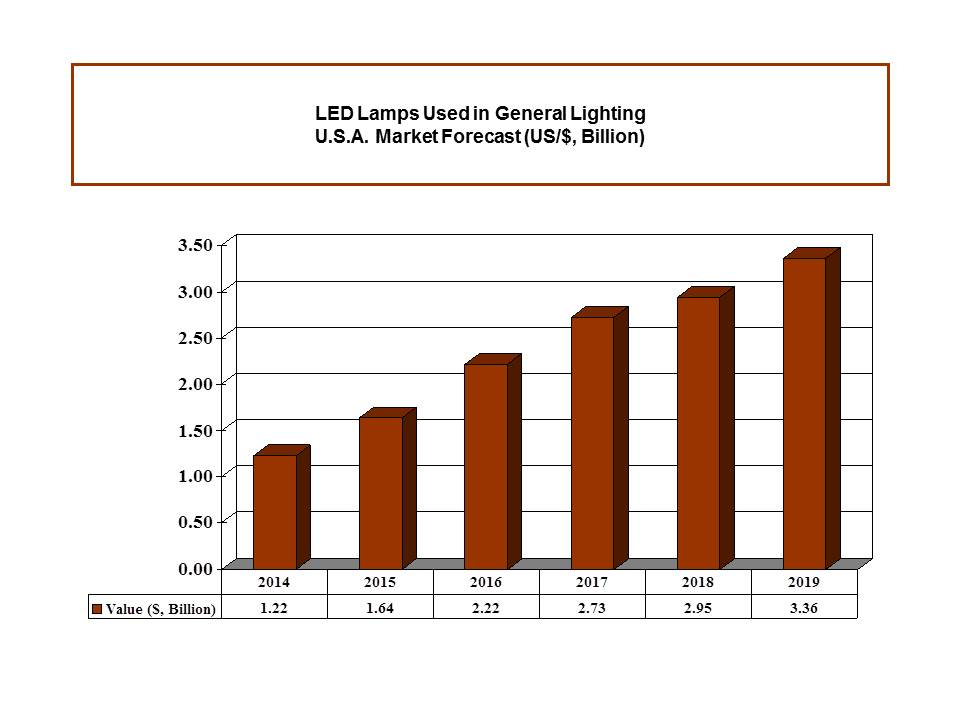 Data Figure for Kenilworth    Media_February.2015_ElectroniCast