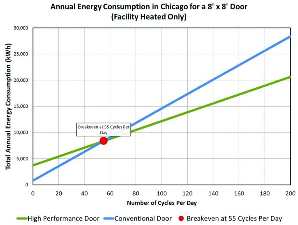 doors_Graph