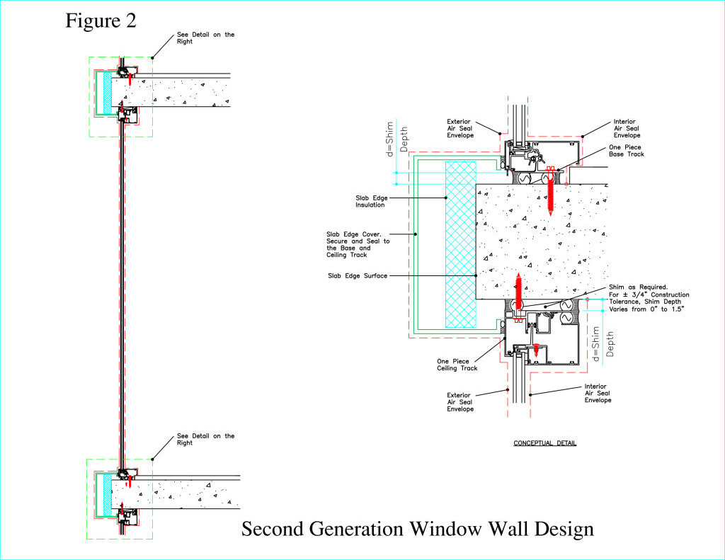 Solving Window Wall Problems By Eliminating Causes