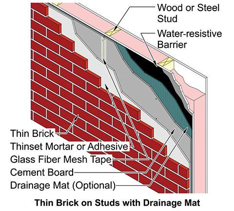 The Emergence Of Thin Brick Understanding Adhered Veneer