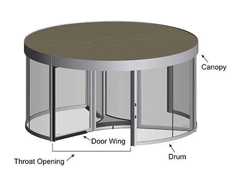 Figure #2 - Door Parts