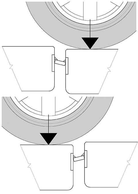 Figure 2 - edit