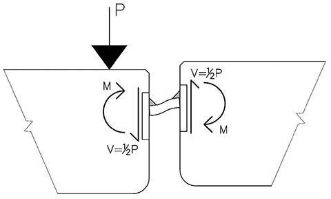 parking_Figure 12