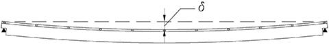 parking_Figure 14