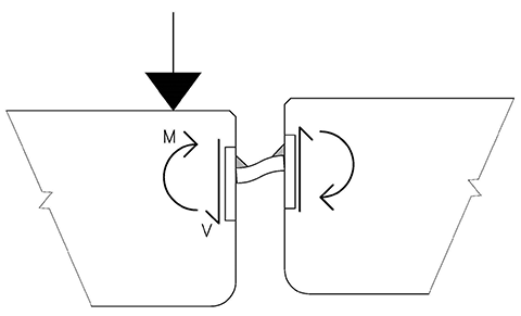 parking_Figure 3