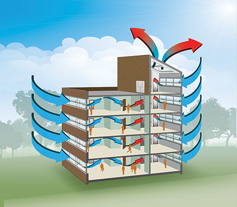 Ways Of Natural Ventilation