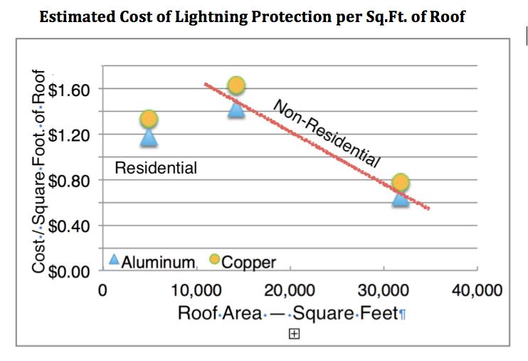 assessment of high cost of construction Photo by california high-speed rail authority via getty images  here are some  of the highlights from the ambitious but grim latest assessment: costs are  uncertain and construction could end up either cheaper or more.