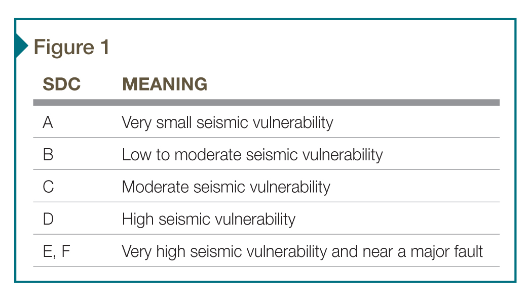 Specifying seismic ceiling safety - Construction Specifier