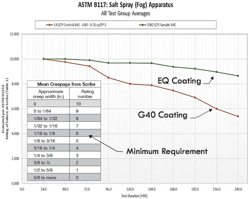 coatings_ScribeTest-copy
