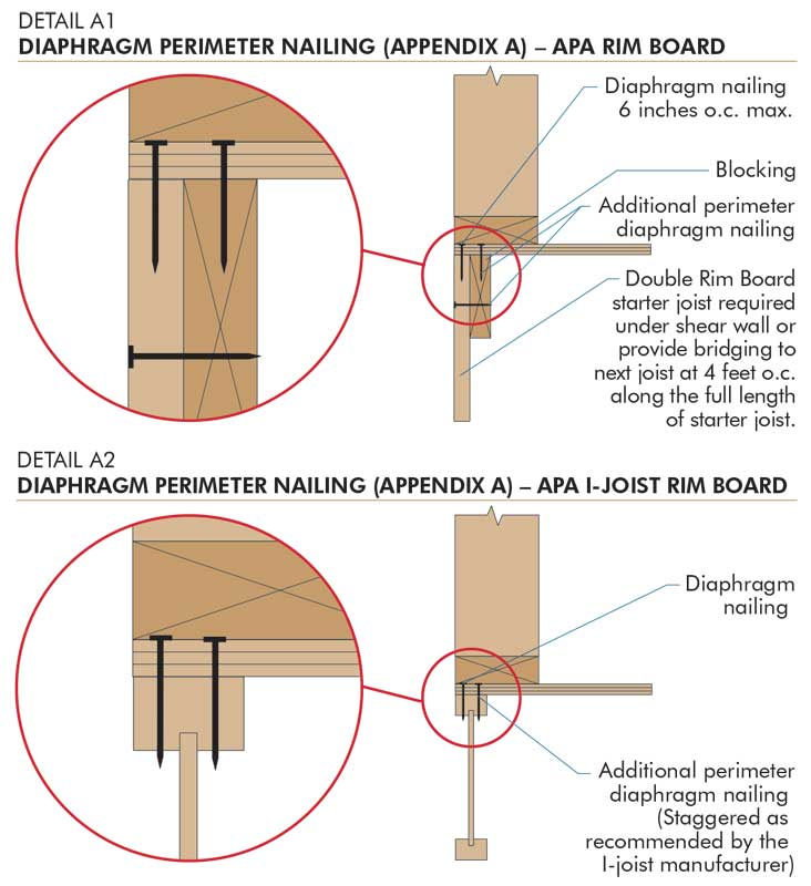 Using Shear Transfer At Engineered Wood Floors Page 2 Of 2
