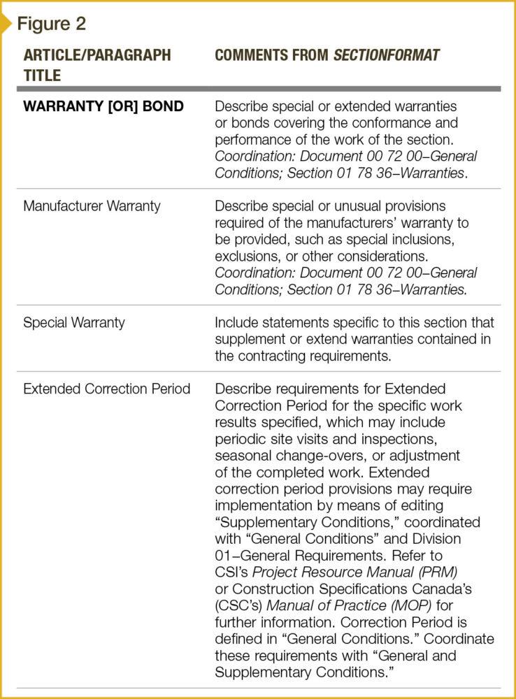 Part 1 Article on warranties.