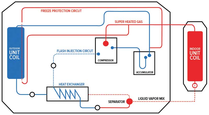 Vrf Cycle Diagram Electrical Work Wiring Diagram
