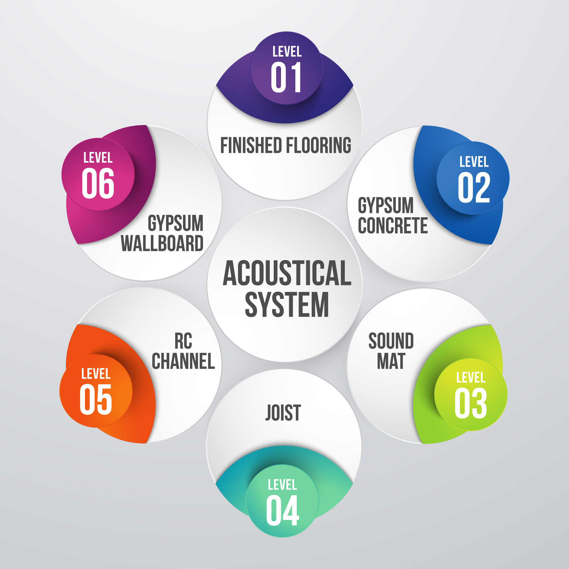 acoustical-system-graph