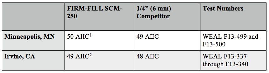 picture6-comparison-chart