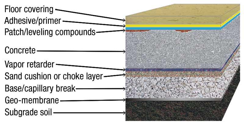 wmcf-floor-diagram-slide-from-webinar