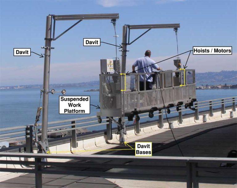 testing façade access equipment - 768×608
