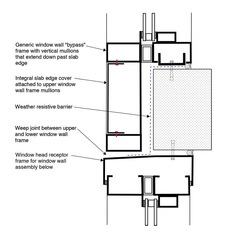 Window Walls: Blurring the line between glazing products - Page 3 of ...
