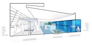 Rendering of bathroom layout.