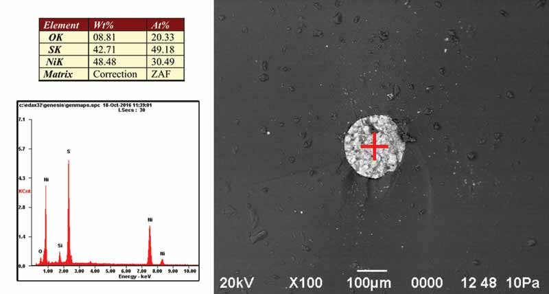 Figure 5: Zoomed-in view of NiS inclusion when viewed in a scanning electron microscope (SEM). SEM energy dispersive X-ray spectrometer (EDS) identifies the elemental composition of the inclusion including nickel and sulfur. Image courtesy Simpson Gumpertz & Heger