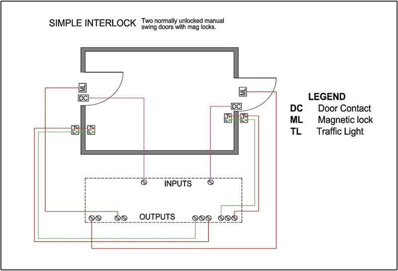 Interlock Wiring Diagram 4 Doors - Trailer Wiring Harness Diagram 4 Way -  supra3.enjoyskisportonlus.itTrusted Wiring Diagram Schematics
