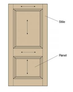 Stile and rail door construction, showing grain directions. Images courtesy Woodwork Institute