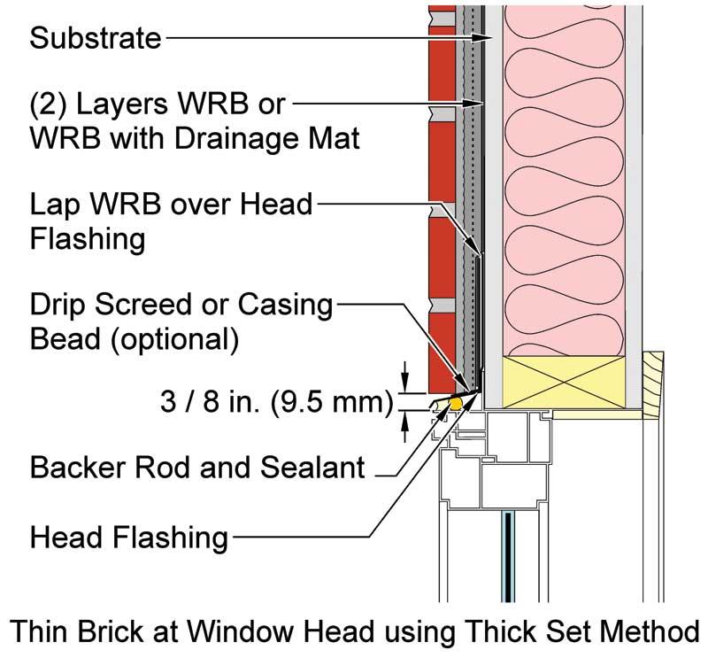 Thin Brick Veneer For Multistory Wood Framed Construction