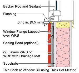 Figure 6 Thin brick at window sill using thick-set method.