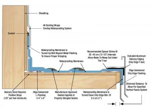 Waterproofing Multifamily Balconies Common Mistakes