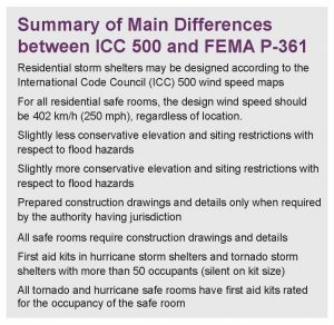 Figure 3: Contrast between the International Code Council (ICC) 500 and FEMA P-361. Photo courtesy tornadosummit.org